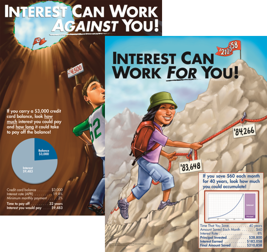 Interest Posters