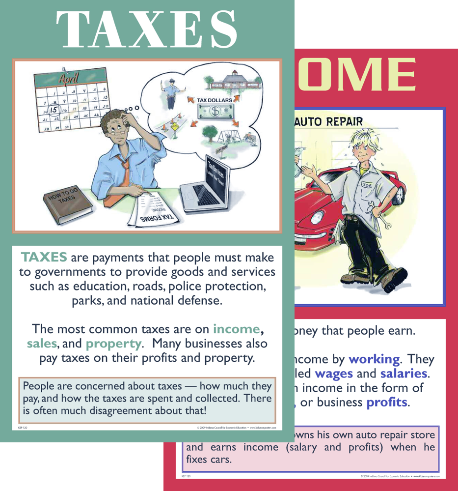 Personal Finance Posters